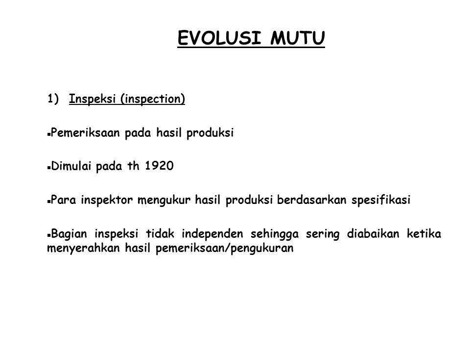 EVOLUSI MUTU 1) Inspeksi (inspection)  Pemeriksaan pada hasil produksi  Dimulai pada th 1920  Para inspektor mengukur hasil produksi berdasarkan sp
