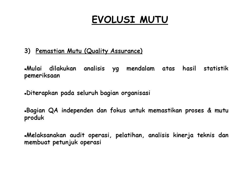 EVOLUSI MUTU 3) Pemastian Mutu (Quality Assurance)  Mulai dilakukan analisis yg mendalam atas hasil statistik pemeriksaan  Diterapkan pada seluruh b