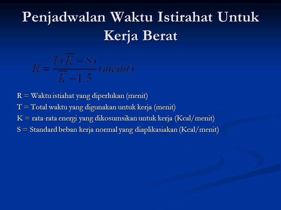 Penjadwalan Waktu Istirahat Untuk Kerja Berat R = Waktu istiahat yang diperlukan (menit) T = Total waktu yang digunakan untuk kerja (menit) K = rata-r