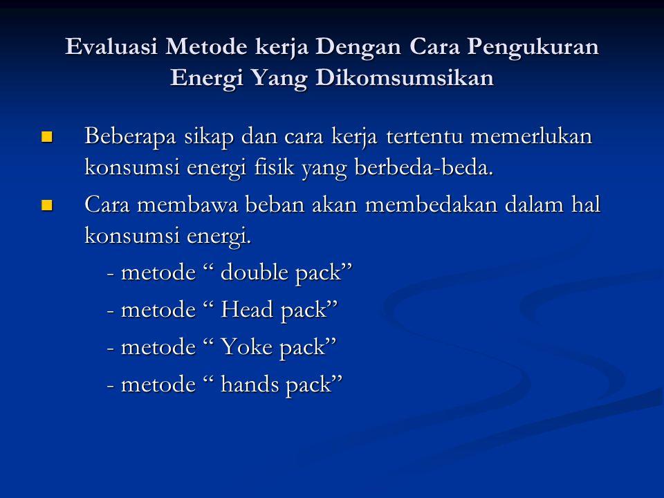 Evaluasi Metode kerja Dengan Cara Pengukuran Energi Yang Dikomsumsikan  Beberapa sikap dan cara kerja tertentu memerlukan konsumsi energi fisik yang