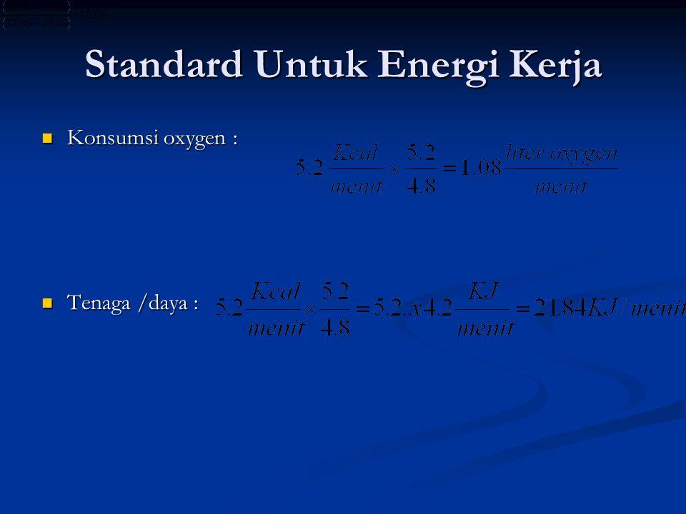Penjadwalan Waktu Istirahat Untuk Kerja Berat R = Waktu istiahat yang diperlukan (menit) T = Total waktu yang digunakan untuk kerja (menit) K = rata-rata energi yang dikosumsikan untuk kerja (Kcal/menit) S = Standard beban kerja normal yang diaplikasiakan (Kcal/menit)