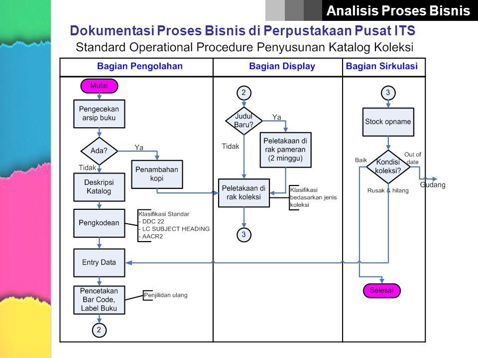 Analisis Proses Bisnis Dokumentasi Proses Bisnis di Perpustakaan Pusat ITS
