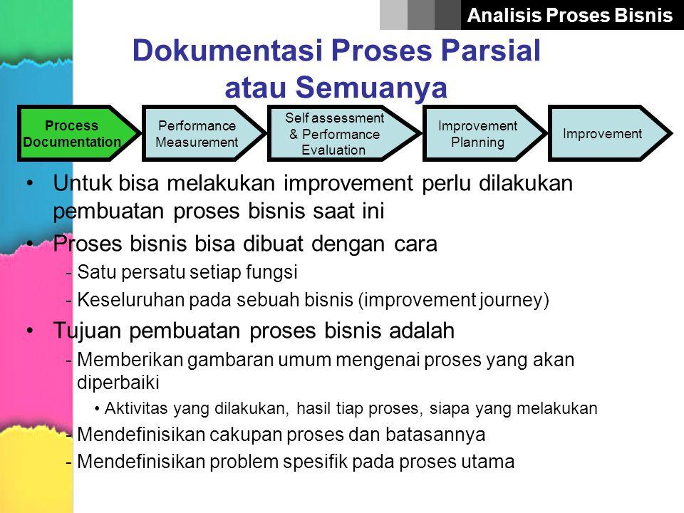 Analisis Proses Bisnis Dokumentasi Proses Parsial atau Semuanya •Tahapan dalam mendokumentasikan proses: 1.Definiskan dan deskripsikan proses secara kualitatif, tepatnya menggunakan 'relationship mapping'.