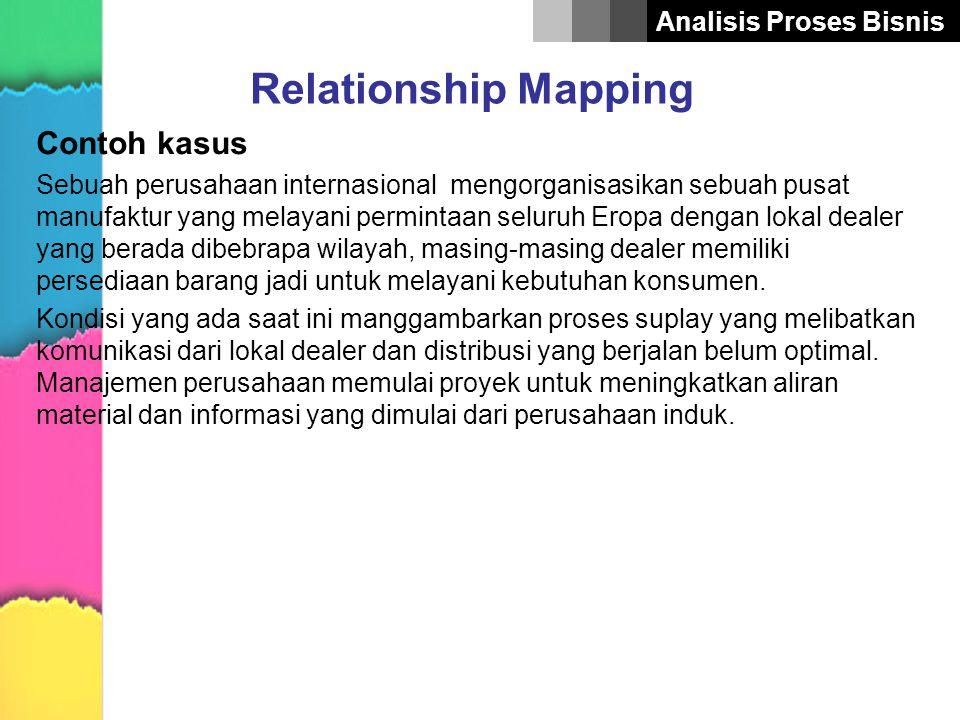 Analisis Proses Bisnis Relationship Mapping Contoh kasus Sebuah perusahaan internasional mengorganisasikan sebuah pusat manufaktur yang melayani permi