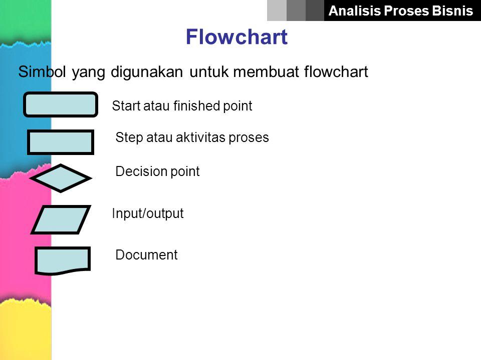 Analisis Proses Bisnis Flowchart Contoh flowchart Lanjutan dari relationship mapping, digambarkan bagan untuk proses suply dalam memenuhi permintaan konsumen.