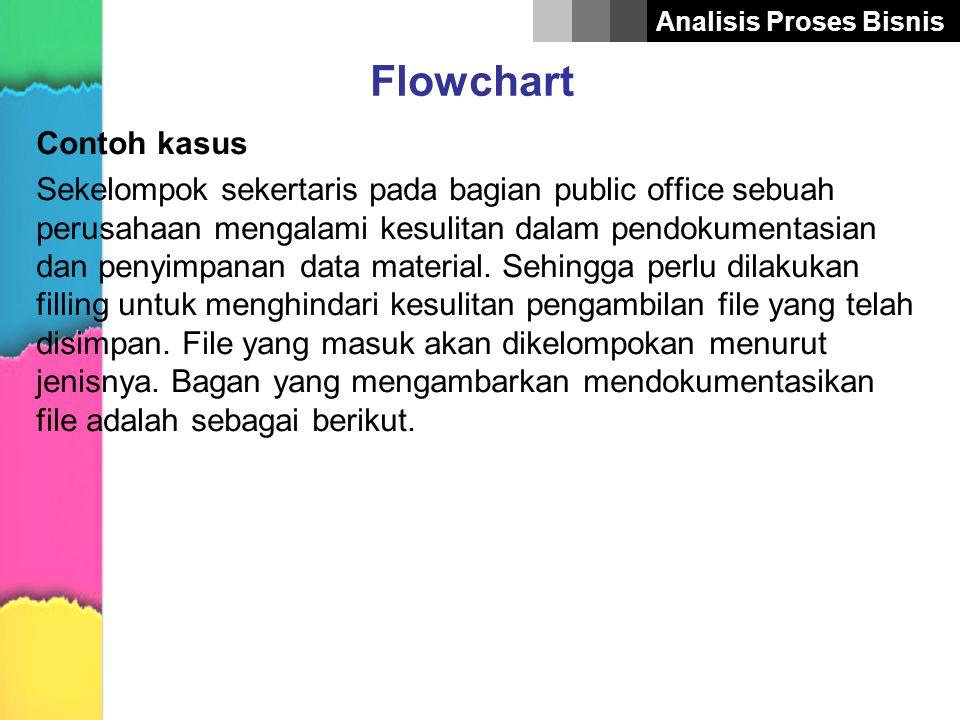 Analisis Proses Bisnis Flowchart Contoh kasus Sekelompok sekertaris pada bagian public office sebuah perusahaan mengalami kesulitan dalam pendokumenta