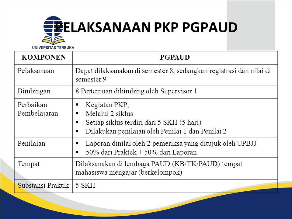 PELAKSANAAN PKP PGPAUD KOMPONENPGPAUD PelaksanaanDapat dilaksanakan di semester 8, sedangkan registrasi dan nilai di semester 9 Bimbingan8 Pertemuan dibimbing oleh Supervisor 1 Perbaikan Pembelajaran  Kegiatan PKP;  Melalui 2 siklus  Setiap siklus terdiri dari 5 SKH (5 hari)  Dilakukan penilaian oleh Penilai 1 dan Penilai 2 Penilaian  Laporan dinilai oleh 2 pemeriksa yang ditujuk oleh UPBJJ  50% dari Praktek + 50% dari Laporan TempatDilaksanakan di lembaga PAUD (KB/TK/PAUD) tempat mahasiswa mengajar (berkelompok) Substansi Praktik5 SKH