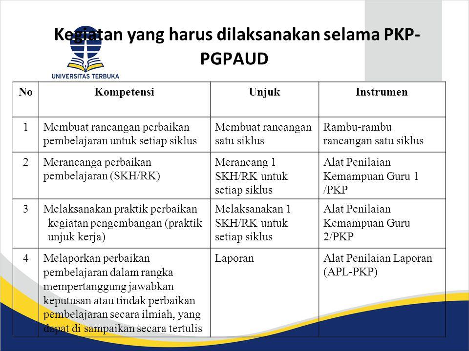 Kegiatan yang harus dilaksanakan selama PKP- PGPAUD NoKompetensiUnjukInstrumen 1Membuat rancangan perbaikan pembelajaran untuk setiap siklus Membuat r