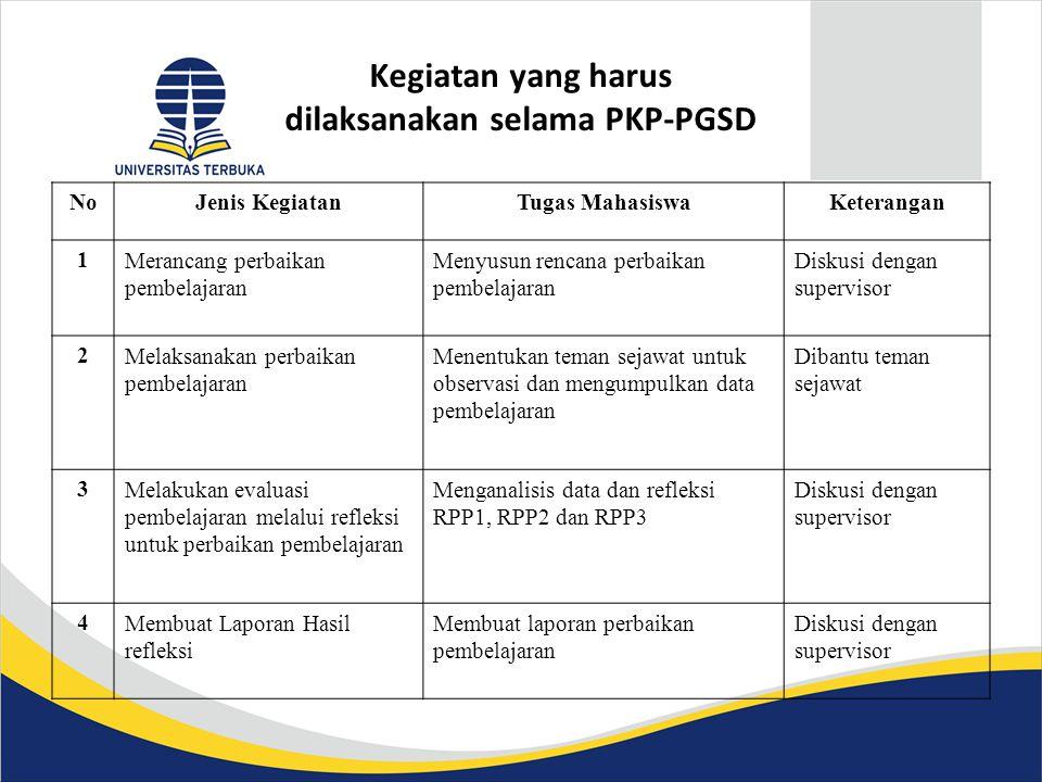 Kegiatan yang harus dilaksanakan selama PKP-PGSD NoJenis KegiatanTugas MahasiswaKeterangan 1Merancang perbaikan pembelajaran Menyusun rencana perbaika