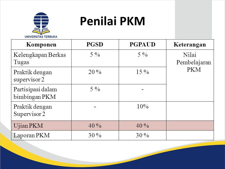 Penilai PKM KomponenPGSDPGPAUDKeterangan Kelengkapan Berkas Tugas 5 % Nilai Pembelajaran PKM Praktik dengan supervisor 2 20 %15 % Partisipasi dalam bimbingan PKM 5 %- Praktik dengan Supervisor 2 -10% Ujian PKM40 % Laporan PKM30 %