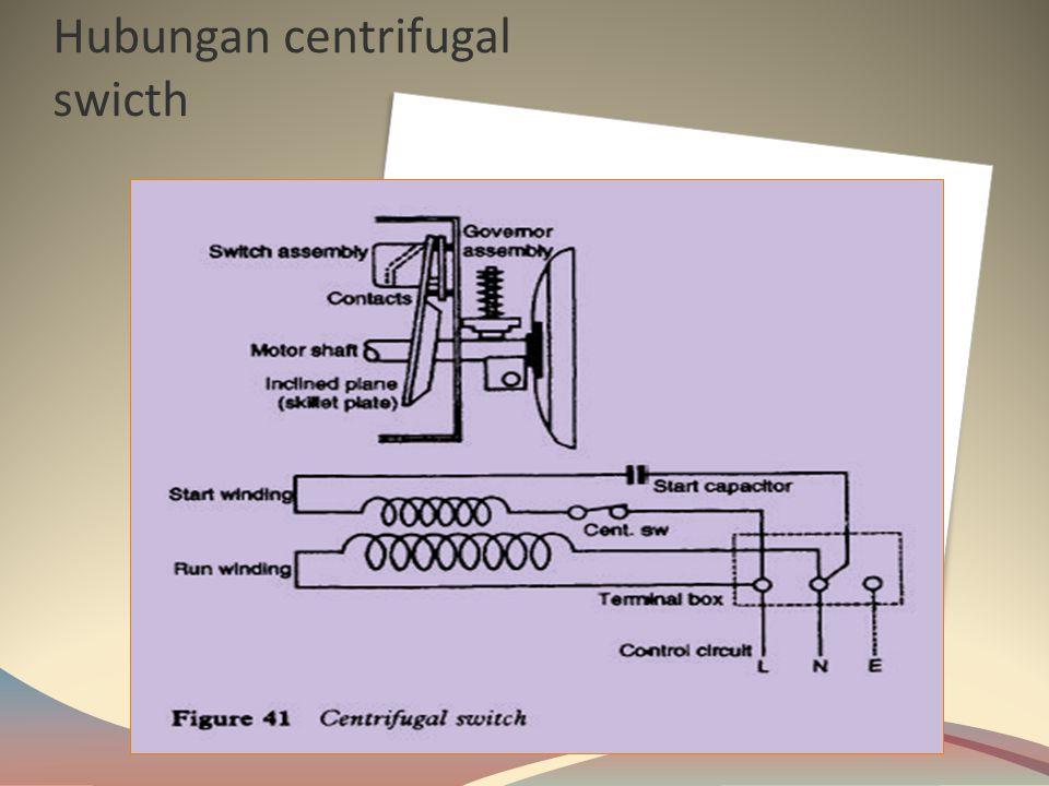Hubungan centrifugal swicth