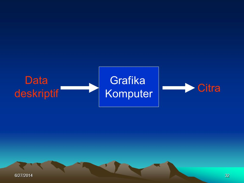 Data deskriptif Grafika Komputer Citra 6/27/201432