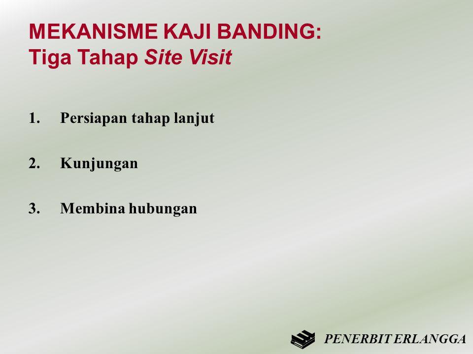 MEKANISME KAJI BANDING: Tiga Tahap Site Visit 1.Persiapan tahap lanjut 2.Kunjungan 3.Membina hubungan PENERBIT ERLANGGA