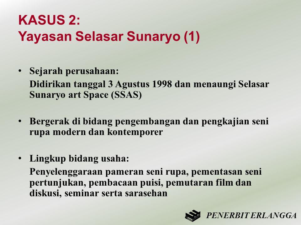 KASUS 2: Yayasan Selasar Sunaryo (1) • Sejarah perusahaan: Didirikan tanggal 3 Agustus 1998 dan menaungi Selasar Sunaryo art Space (SSAS) • Bergerak d