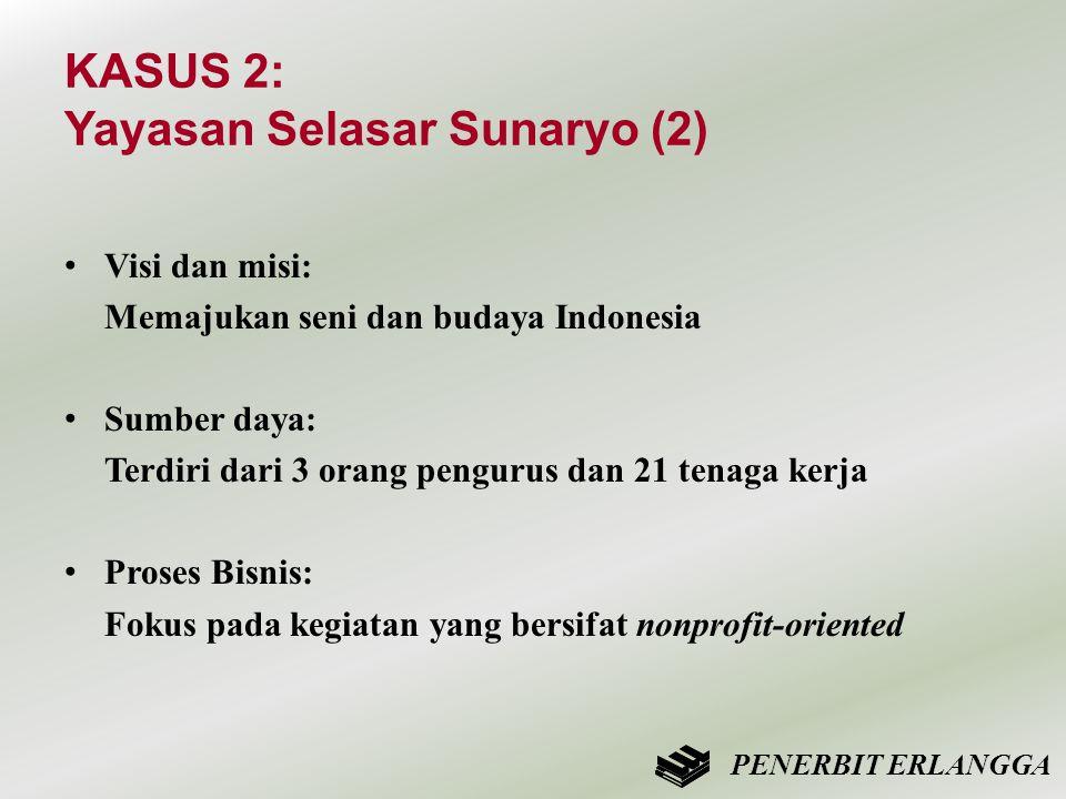 KASUS 2: Yayasan Selasar Sunaryo (2) • Visi dan misi: Memajukan seni dan budaya Indonesia • Sumber daya: Terdiri dari 3 orang pengurus dan 21 tenaga k