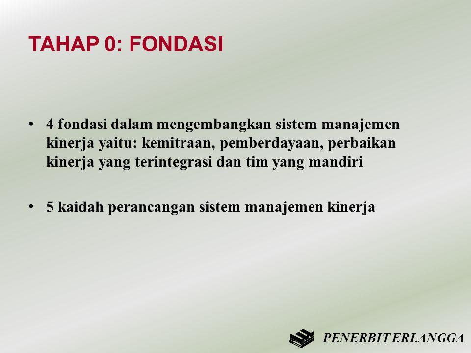 TAHAP 0: FONDASI • 4 fondasi dalam mengembangkan sistem manajemen kinerja yaitu: kemitraan, pemberdayaan, perbaikan kinerja yang terintegrasi dan tim