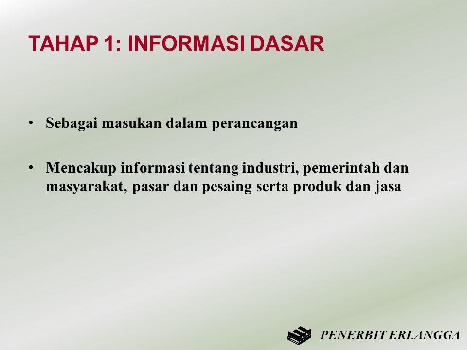 TAHAP 1: INFORMASI DASAR • Sebagai masukan dalam perancangan • Mencakup informasi tentang industri, pemerintah dan masyarakat, pasar dan pesaing serta