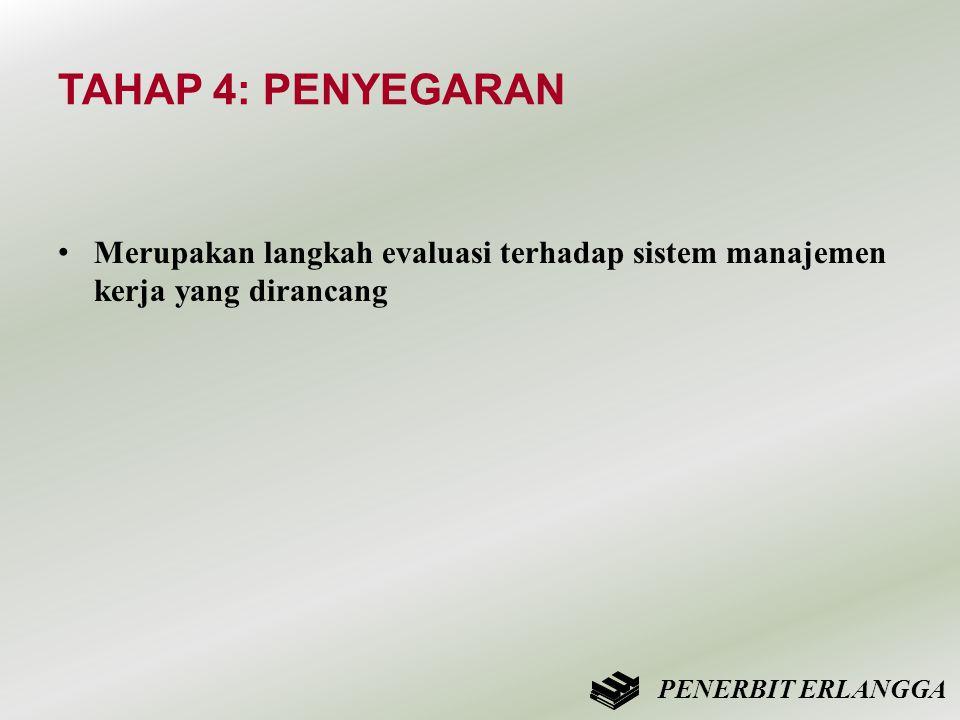 TAHAP 4: PENYEGARAN • Merupakan langkah evaluasi terhadap sistem manajemen kerja yang dirancang PENERBIT ERLANGGA