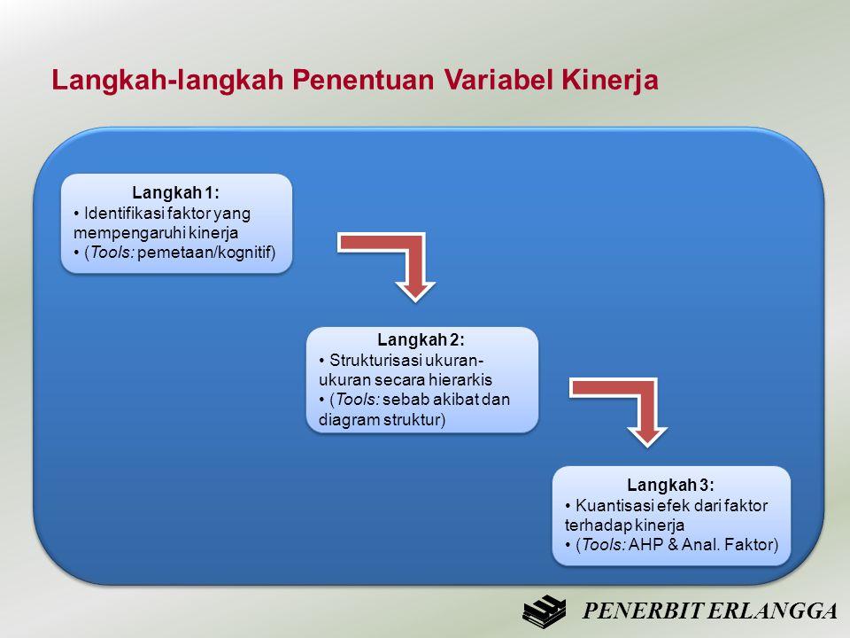 Langkah-langkah Penentuan Variabel Kinerja PENERBIT ERLANGGA Langkah 1: • Identifikasi faktor yang mempengaruhi kinerja • (Tools: pemetaan/kognitif) L
