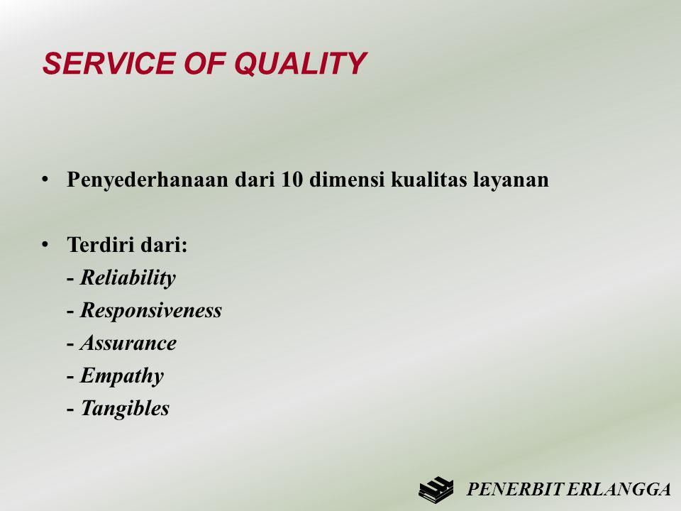 SERVICE OF QUALITY • Penyederhanaan dari 10 dimensi kualitas layanan • Terdiri dari: - Reliability - Responsiveness - Assurance - Empathy - Tangibles