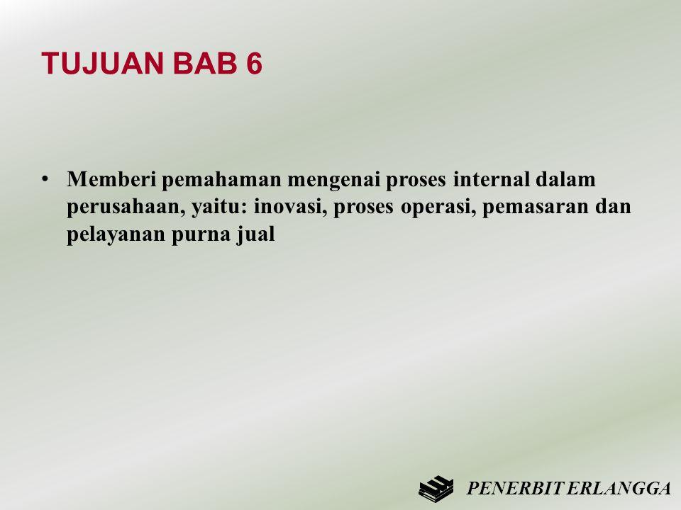 TUJUAN BAB 6 • Memberi pemahaman mengenai proses internal dalam perusahaan, yaitu: inovasi, proses operasi, pemasaran dan pelayanan purna jual PENERBI