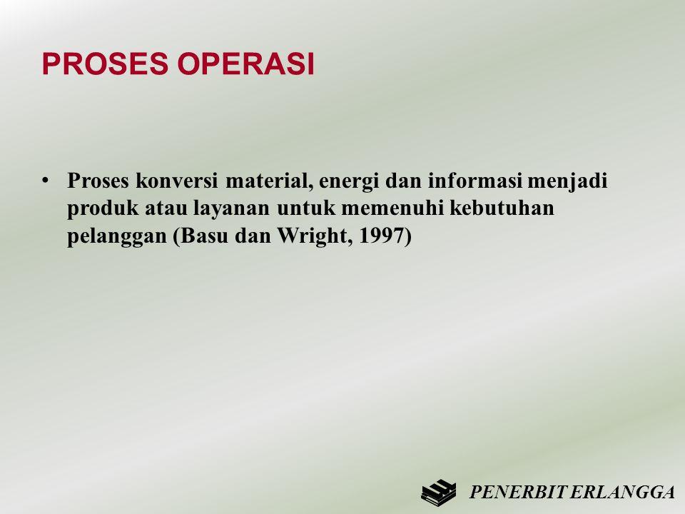 PROSES OPERASI • Proses konversi material, energi dan informasi menjadi produk atau layanan untuk memenuhi kebutuhan pelanggan (Basu dan Wright, 1997)