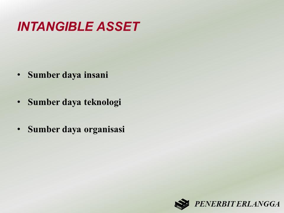INTANGIBLE ASSET • Sumber daya insani • Sumber daya teknologi • Sumber daya organisasi PENERBIT ERLANGGA