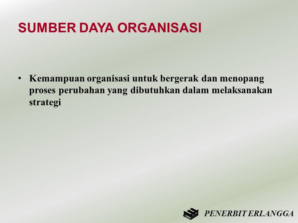 SUMBER DAYA ORGANISASI • Kemampuan organisasi untuk bergerak dan menopang proses perubahan yang dibutuhkan dalam melaksanakan strategi PENERBIT ERLANG