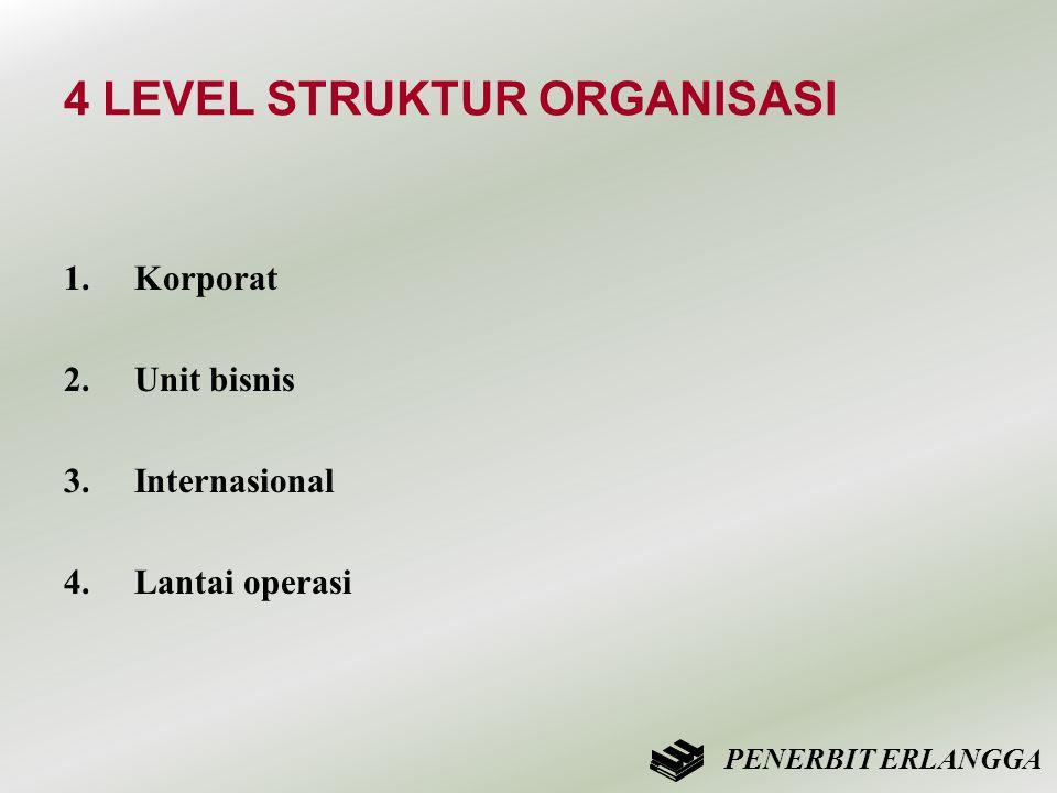4 LEVEL STRUKTUR ORGANISASI 1.Korporat 2.Unit bisnis 3.Internasional 4.Lantai operasi PENERBIT ERLANGGA