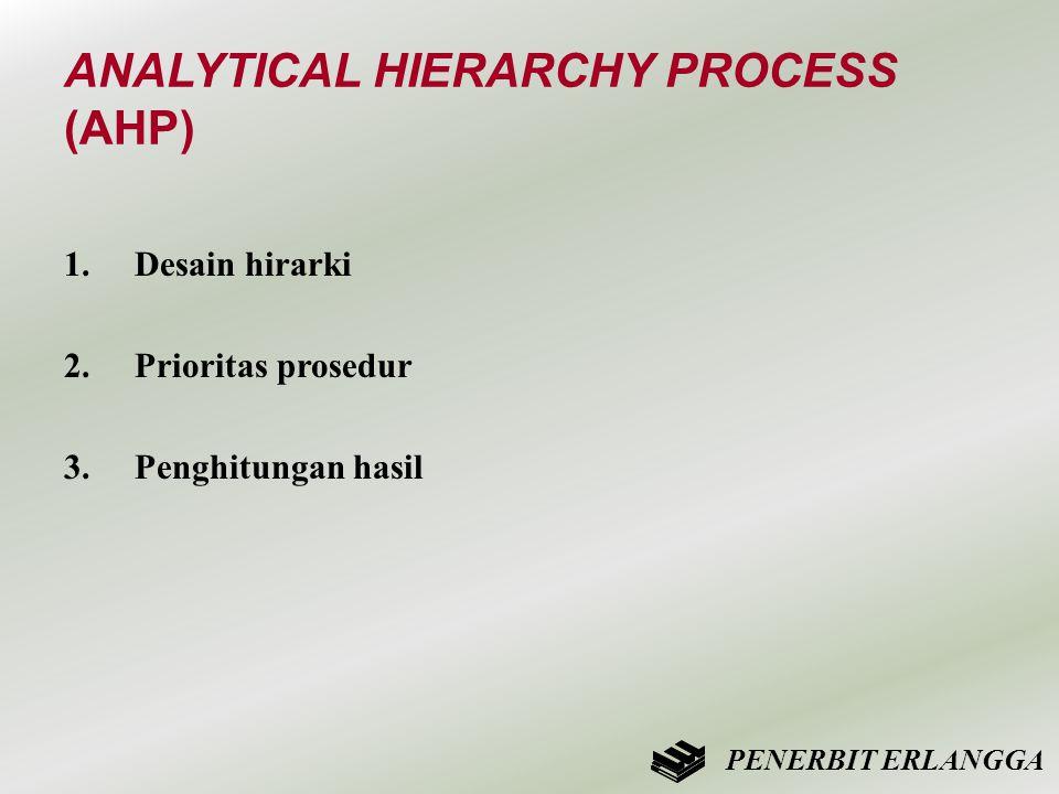 ANALYTICAL HIERARCHY PROCESS (AHP) 1.Desain hirarki 2.Prioritas prosedur 3.Penghitungan hasil PENERBIT ERLANGGA