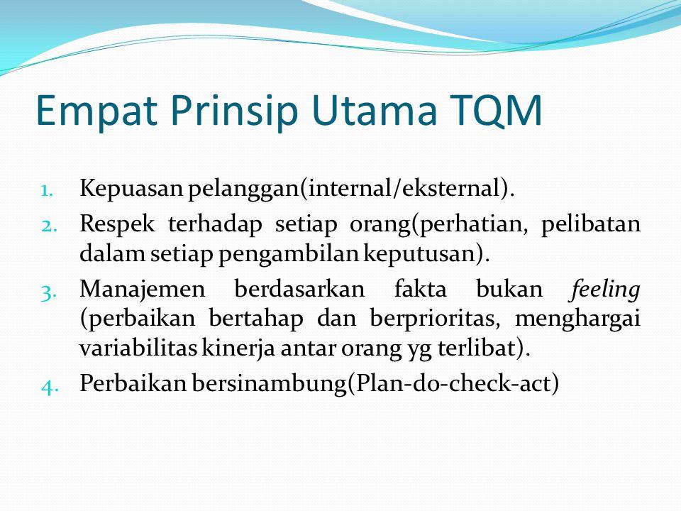 Empat Prinsip Utama TQM 1.Kepuasan pelanggan(internal/eksternal).