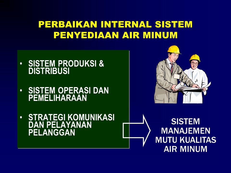 PERUBAHAN PARADIGMA DALAM MANAJEMEN KUALITAS AIR PENGENDALIAN KUALITAS PENJAMINAN KUALITAS end of pipe testing preventive & corrective