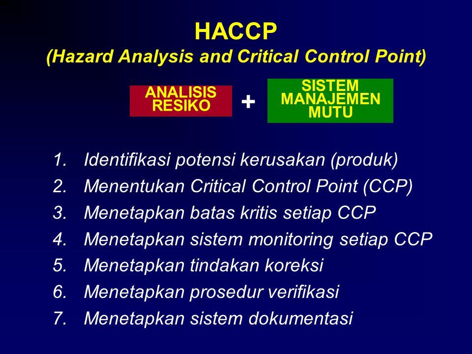 HACCP (Hazard Analysis and Critical Control Point) 1.Identifikasi potensi kerusakan (produk) 2.Menentukan Critical Control Point (CCP) 3.Menetapkan ba