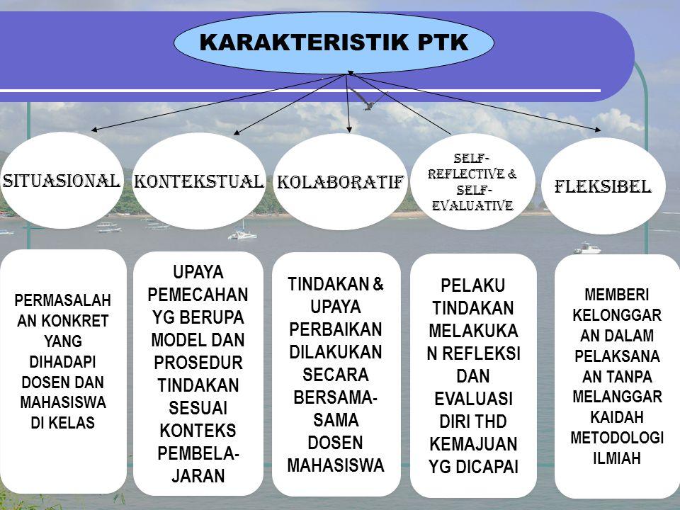 KARAKTERISTIK PTK SITUASIONAL KONTEKSTUAL KOLABORATIF SELF- REFLECTIVE & SELF- EVALUATIVE SELF- REFLECTIVE & SELF- EVALUATIVE PERMASALAH AN KONKRET YANG DIHADAPI DOSEN DAN MAHASISWA DI KELAS UPAYA PEMECAHAN YG BERUPA MODEL DAN PROSEDUR TINDAKAN SESUAI KONTEKS PEMBELA- JARAN TINDAKAN & UPAYA PERBAIKAN DILAKUKAN SECARA BERSAMA- SAMA DOSEN MAHASISWA PELAKU TINDAKAN MELAKUKA N REFLEKSI DAN EVALUASI DIRI THD KEMAJUAN YG DICAPAI FLEKSIBEL MEMBERI KELONGGAR AN DALAM PELAKSANA AN TANPA MELANGGAR KAIDAH METODOLOGI ILMIAH