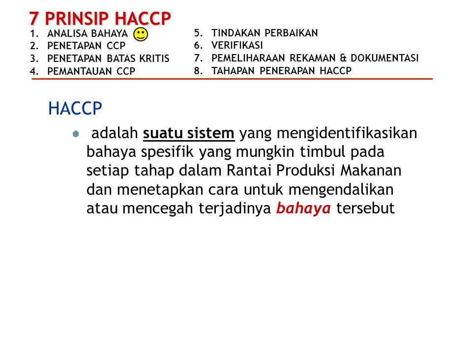 1.ANALISA BAHAYA 2.PENETAPAN CCP 3.PENETAPAN BATAS KRITIS 4.PEMANTAUAN CCP 7 PRINSIP HACCP 5.TINDAKAN PERBAIKAN 6.VERIFIKASI 7.PEMELIHARAAN REKAMAN & DOKUMENTASI 8.TAHAPAN PENERAPAN HACCP HACCP  adalah suatu sistem yang mengidentifikasikan bahaya spesifik yang mungkin timbul pada setiap tahap dalam Rantai Produksi Makanan dan menetapkan cara untuk mengendalikan atau mencegah terjadinya bahaya tersebut