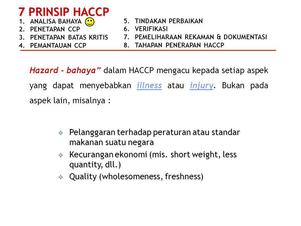 1.ANALISA BAHAYA 2.PENETAPAN CCP 3.PENETAPAN BATAS KRITIS 4.PEMANTAUAN CCP 7 PRINSIP HACCP 5.TINDAKAN PERBAIKAN 6.VERIFIKASI 7.PEMELIHARAAN REKAMAN & DOKUMENTASI 8.TAHAPAN PENERAPAN HACCP Hazard - bahaya dalam HACCP mengacu kepada setiap aspek yang dapat menyebabkan illness atau injury.