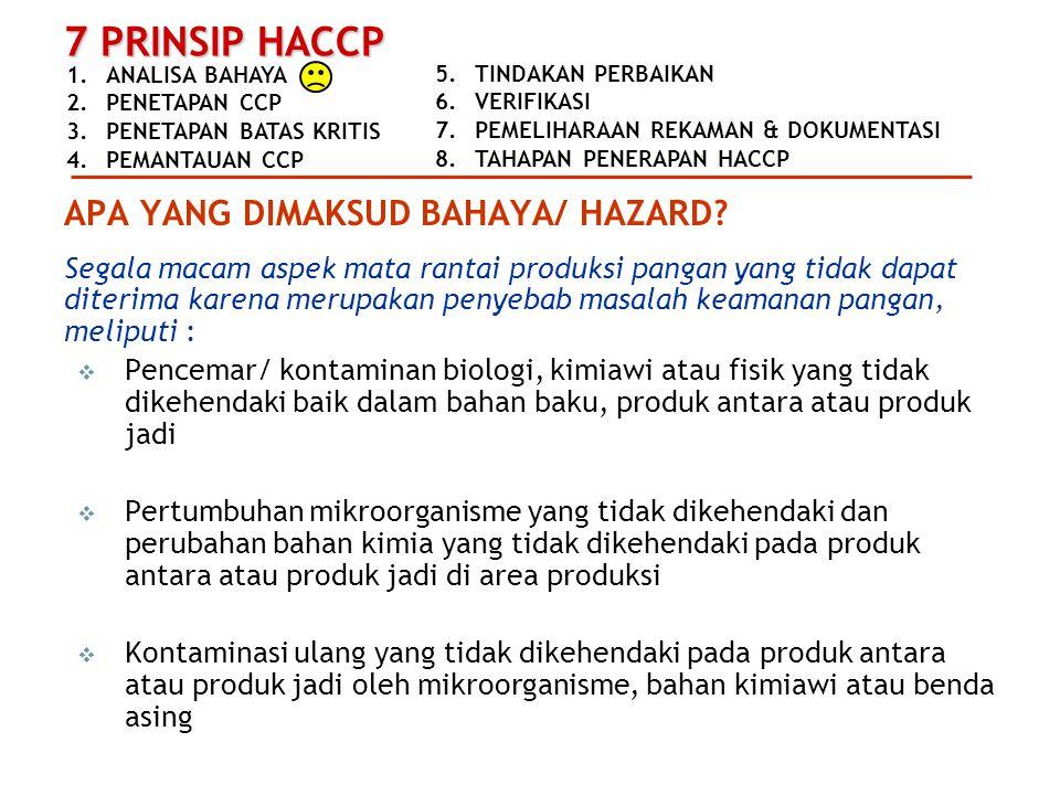 1.ANALISA BAHAYA 2.PENETAPAN CCP 3.PENETAPAN BATAS KRITIS 4.PEMANTAUAN CCP 7 PRINSIP HACCP 5.TINDAKAN PERBAIKAN 6.VERIFIKASI 7.PEMELIHARAAN REKAMAN & DOKUMENTASI 8.TAHAPAN PENERAPAN HACCP 12 TAHAPAN PENERAPAN HACCP (CODEX ALIMENTARIUS) 1.Menyusun Tim HACCP 2.Menjelaskan produk sesuai dengan ruang lingkup dari HACCP PlanMenjelaskan produk sesuai dengan ruang lingkup dari HACCP Plan 3.Mengidentifikasi penggunaan produk 4.Membuat diagram alir proses pembuatan produk 5.Melakukan verifikasi on - site diagram alir proses 6.Melakukan analisa bahaya dari semua bahan mentah dan pada setiap tahapan proses : Identifikasi bahaya; Evaluasi signifikansi bahaya; Identifikasi tindakan pengendalian (Prinsip 1 HACCP) 7.Menetapkan Titik Kendali Kritis /CCP ( Prinsip 2 HACCP)