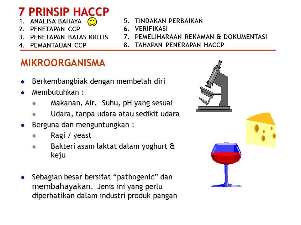 1.ANALISA BAHAYA 2.PENETAPAN CCP 3.PENETAPAN BATAS KRITIS 4.PEMANTAUAN CCP 7 PRINSIP HACCP 5.TINDAKAN PERBAIKAN 6.VERIFIKASI 7.PEMELIHARAAN REKAMAN & DOKUMENTASI 8.TAHAPAN PENERAPAN HACCP MIKROORGANISMA  Berkembangbiak dengan membelah diri  Membutuhkan :  Makanan, Air, Suhu, pH yang sesuai  Udara, tanpa udara atau sedikit udara  Berguna dan menguntungkan :  Ragi / yeast  Bakteri asam laktat dalam yoghurt & keju  Sebagian besar bersifat pathogenic dan membahayakan.