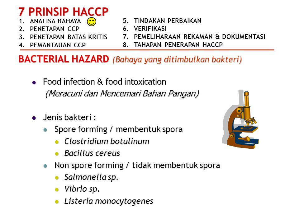 1.ANALISA BAHAYA 2.PENETAPAN CCP 3.PENETAPAN BATAS KRITIS 4.PEMANTAUAN CCP 7 PRINSIP HACCP 5.TINDAKAN PERBAIKAN 6.VERIFIKASI 7.PEMELIHARAAN REKAMAN & DOKUMENTASI 8.TAHAPAN PENERAPAN HACCP BACTERIAL HAZARD (Bahaya yang ditimbulkan bakteri)  Food infection & food intoxication (Meracuni dan Mencemari Bahan Pangan) (Meracuni dan Mencemari Bahan Pangan)  Jenis bakteri :  Spore forming / membentuk spora  Clostridium botulinum  Bacillus cereus  Non spore forming / tidak membentuk spora  Salmonella sp.