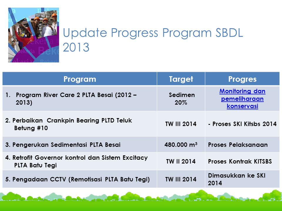 Update Progress Program SBDL 2013 ProgramTargetProgres 1.Program River Care 2 PLTA Besai (2012 – 2013) Sedimen 20% Monitoring dan pemeliharaan konservasi 2.