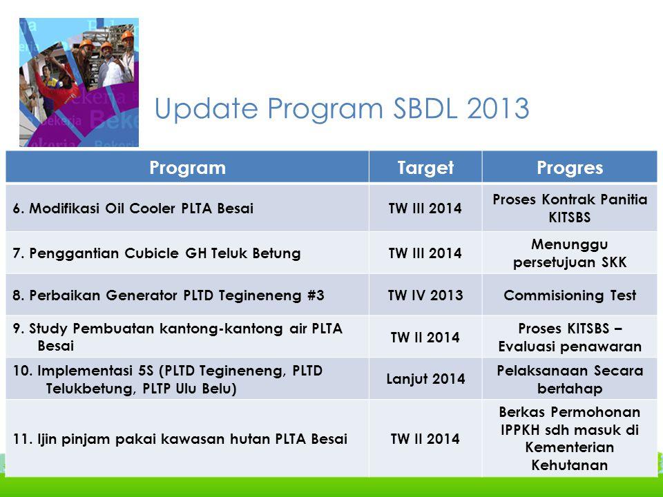 Update Program SBDL 2013 ProgramTargetProgres 6. Modifikasi Oil Cooler PLTA BesaiTW III 2014 Proses Kontrak Panitia KITSBS 7. Penggantian Cubicle GH T