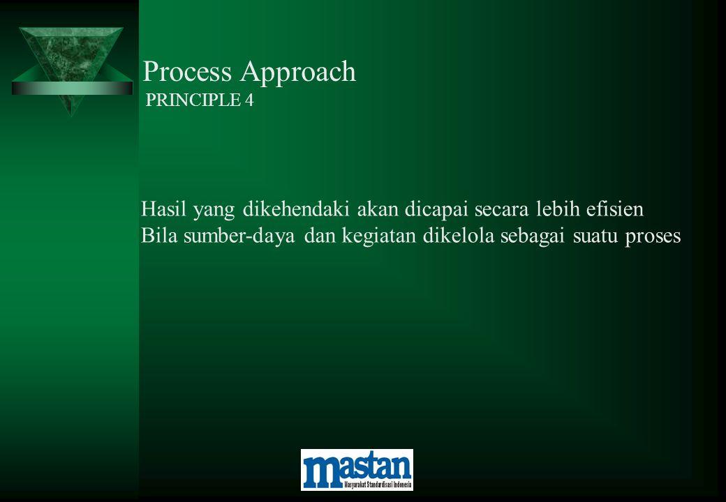 Process Approach PRINCIPLE 4 Hasil yang dikehendaki akan dicapai secara lebih efisien Bila sumber-daya dan kegiatan dikelola sebagai suatu proses