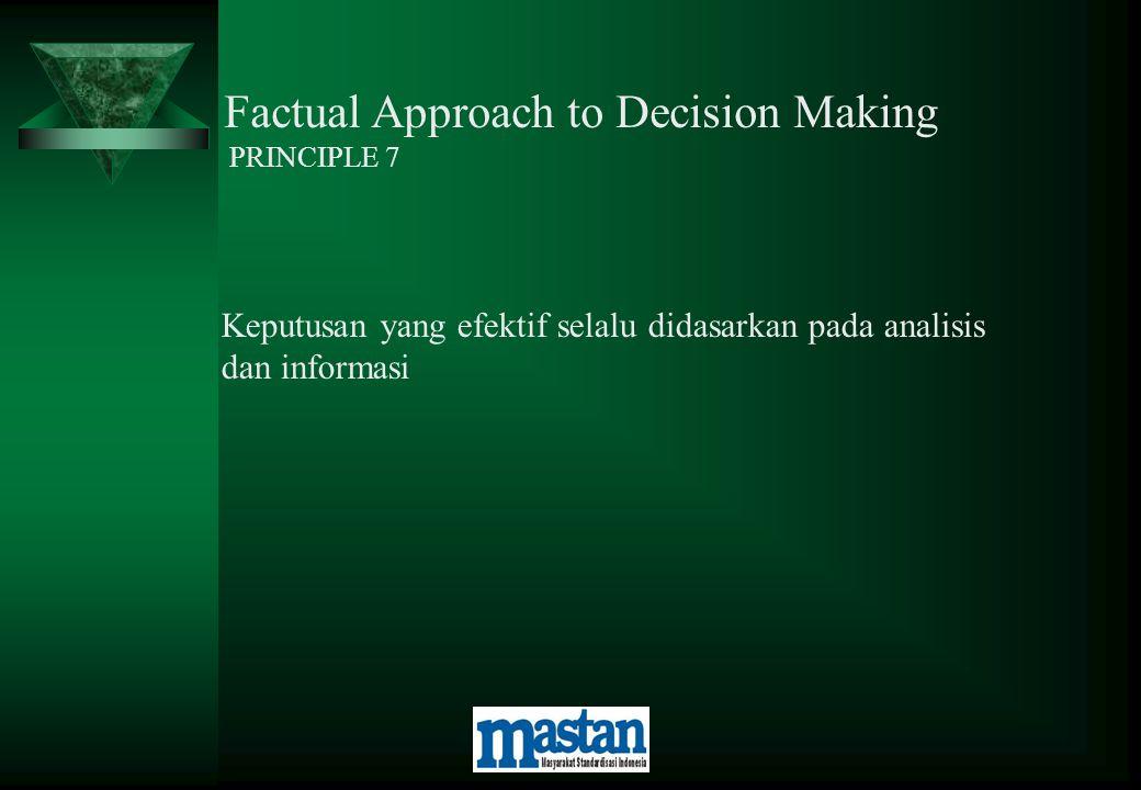 Factual Approach to Decision Making PRINCIPLE 7 Keputusan yang efektif selalu didasarkan pada analisis dan informasi