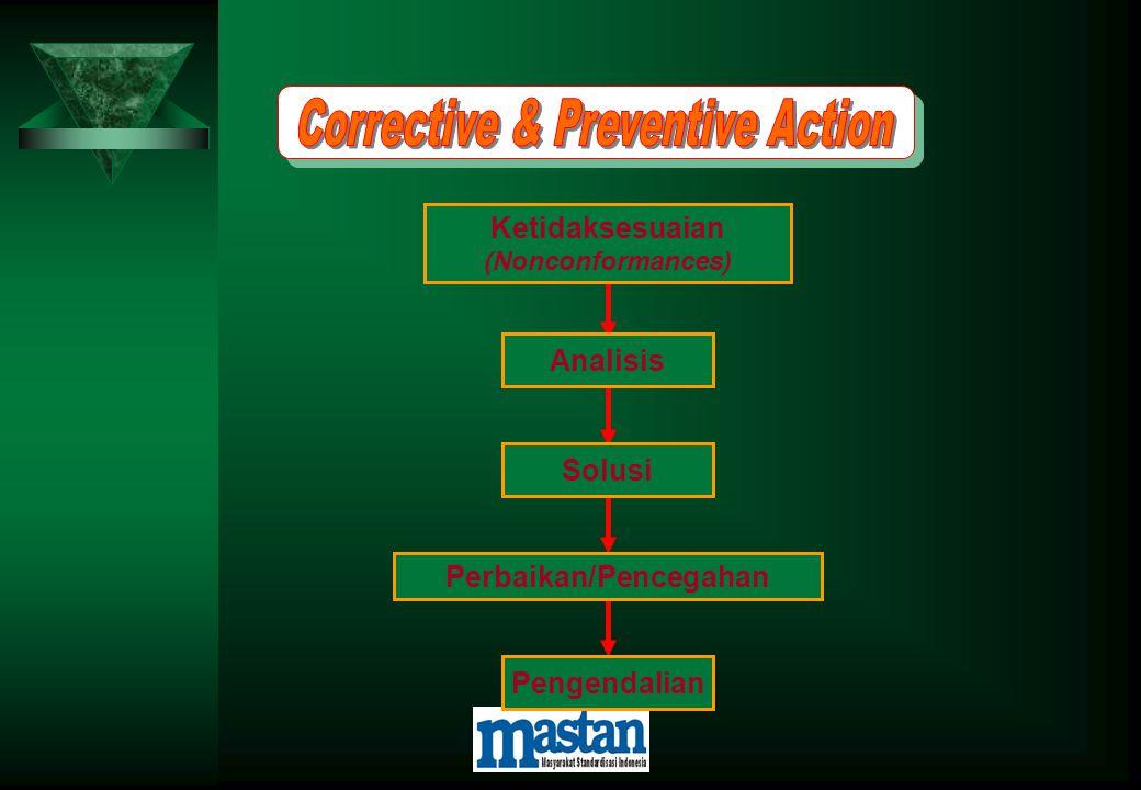 Ketidaksesuaian (Nonconformances) Analisis Solusi Perbaikan/Pencegahan Pengendalian