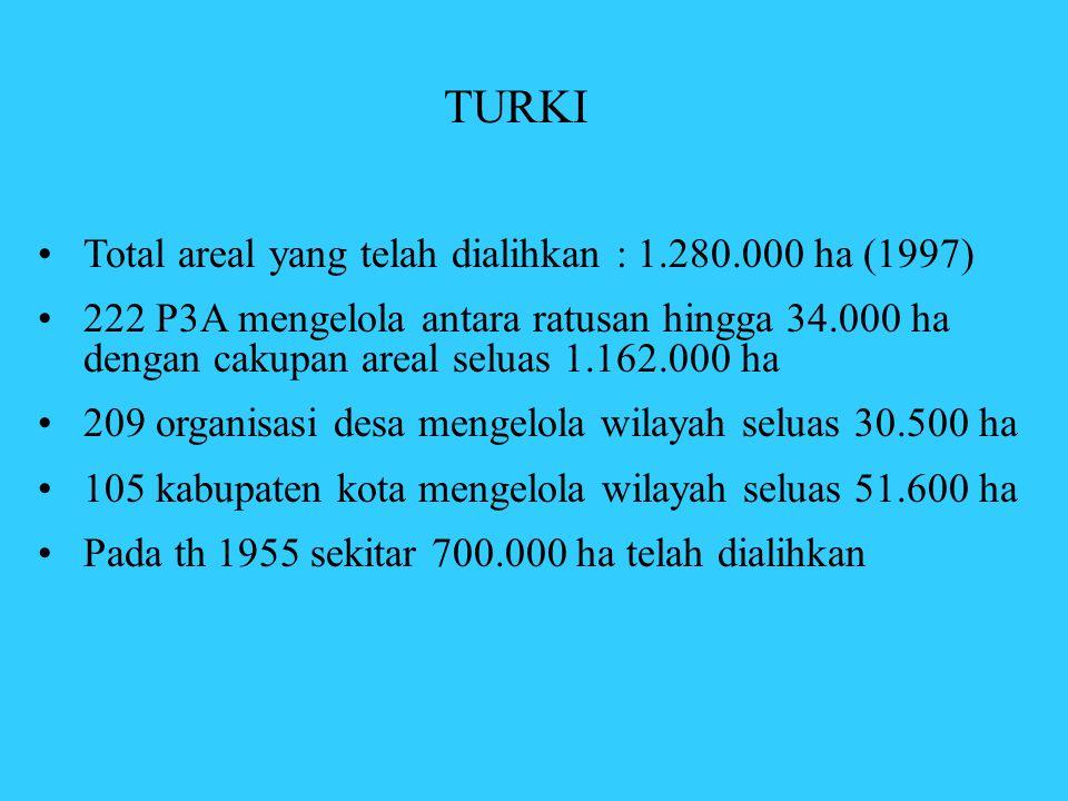 TURKI •Total areal yang telah dialihkan : 1.280.000 ha (1997) •222 P3A mengelola antara ratusan hingga 34.000 ha dengan cakupan areal seluas 1.162.000