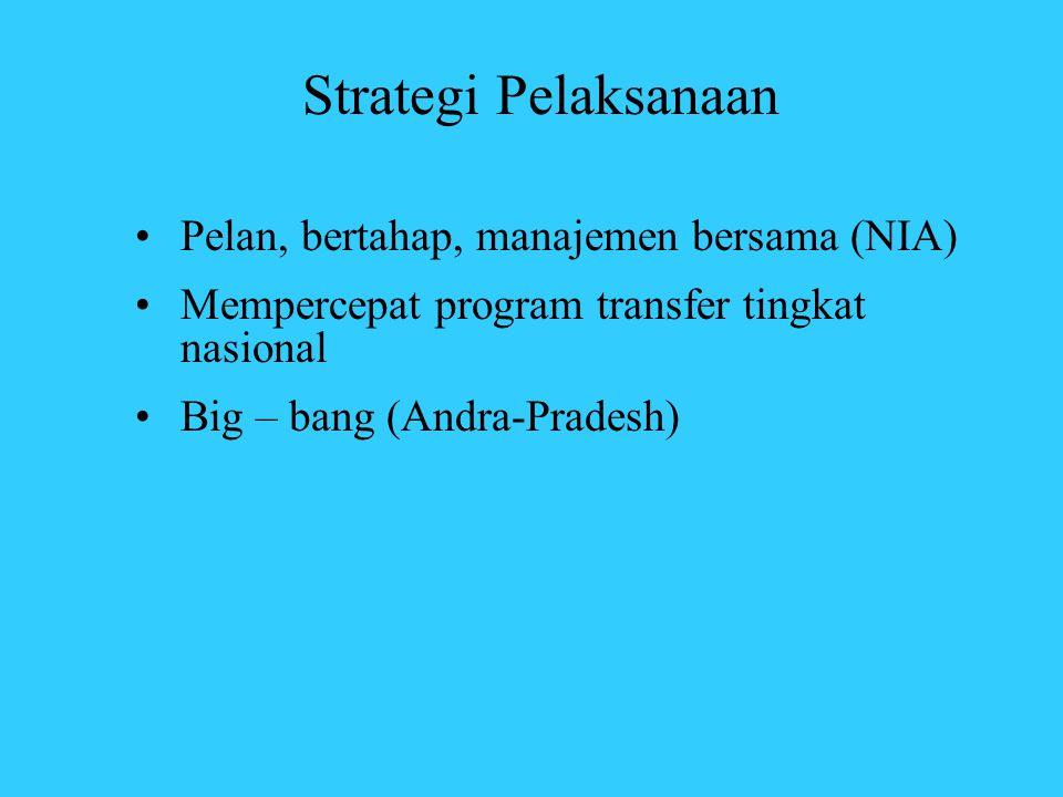 Strategi Pelaksanaan •Pelan, bertahap, manajemen bersama (NIA) •Mempercepat program transfer tingkat nasional •Big – bang (Andra-Pradesh)