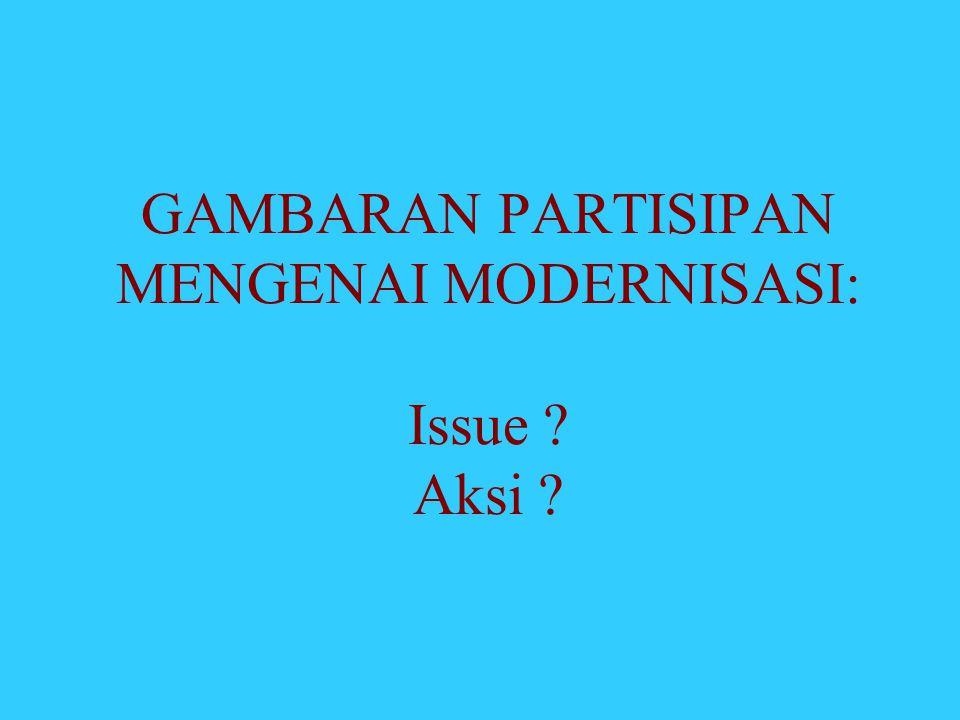 GAMBARAN PARTISIPAN MENGENAI MODERNISASI: Issue ? Aksi ?