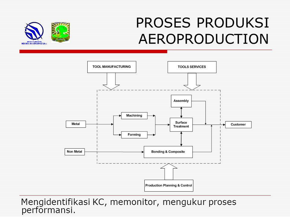 PROSES PRODUKSI AEROPRODUCTION Mengidentifikasi KC, memonitor, mengukur proses performansi.