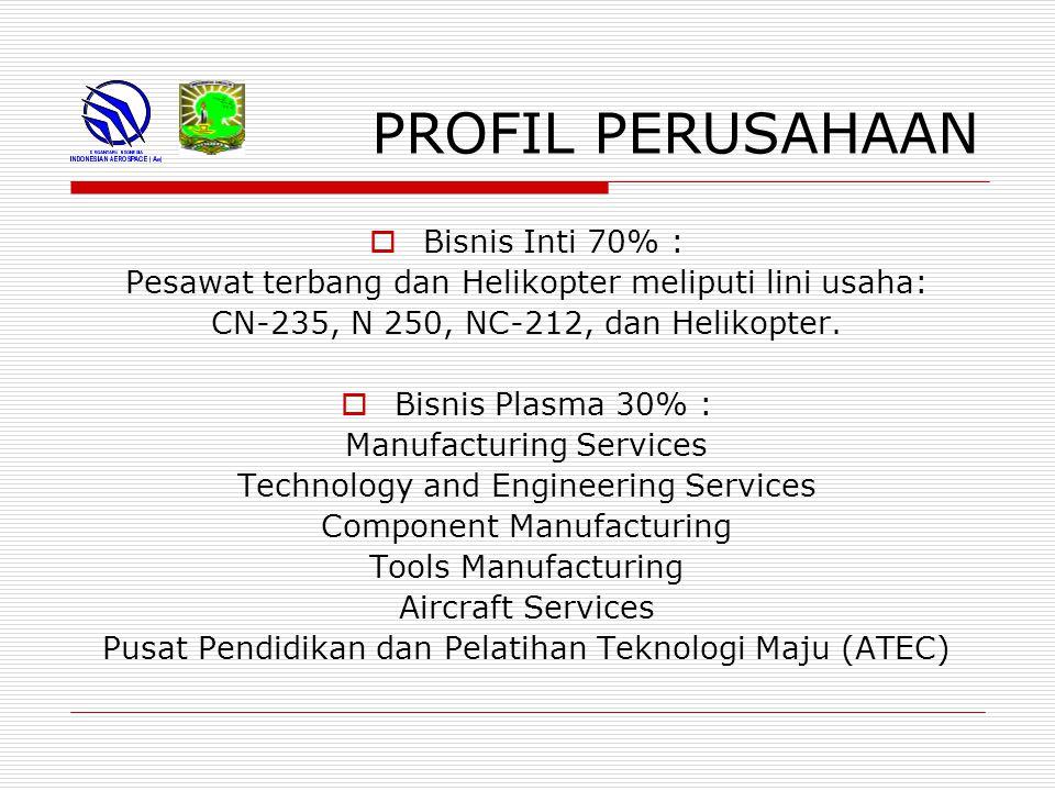 PROFIL PERUSAHAAN  Bisnis Inti 70% : Pesawat terbang dan Helikopter meliputi lini usaha: CN-235, N 250, NC-212, dan Helikopter.