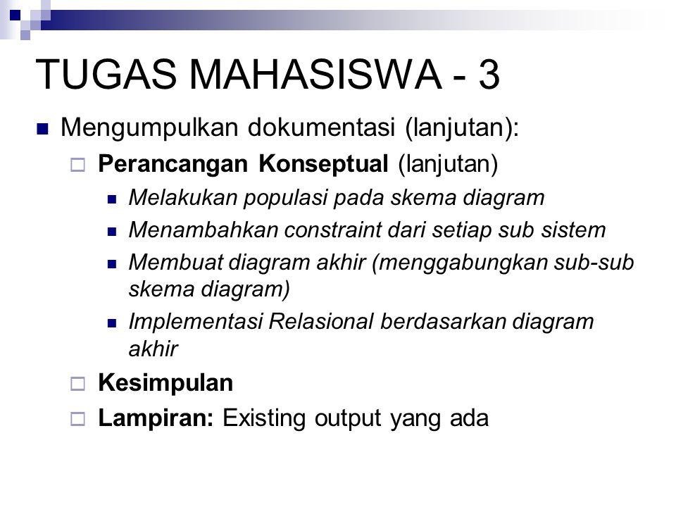 TUGAS MAHASISWA - 3  Mengumpulkan dokumentasi (lanjutan):  Perancangan Konseptual (lanjutan)  Melakukan populasi pada skema diagram  Menambahkan constraint dari setiap sub sistem  Membuat diagram akhir (menggabungkan sub-sub skema diagram)  Implementasi Relasional berdasarkan diagram akhir  Kesimpulan  Lampiran: Existing output yang ada
